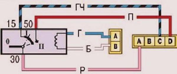 Схема замка зажигания на Приоре
